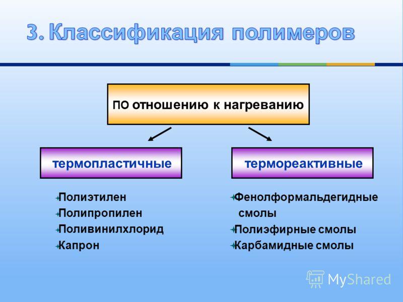 Полиэтилен Полипропилен Поливинилхлорид Капрон ПО отношению к нагреванию термопластичные термореактивные Фенолформальдегидные смолы Полиэфирные смолы Карбамидные смолы