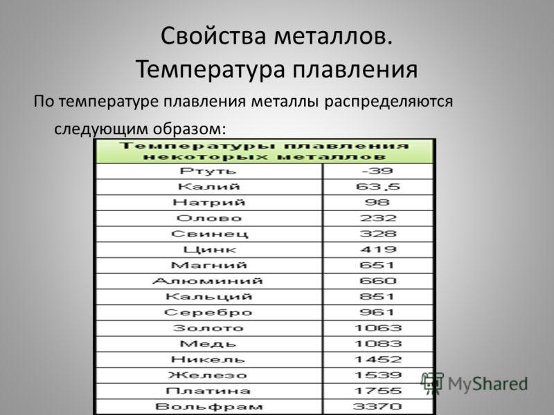 Свойства металлов. Температура плавления По температуре плавления металлы распределяются следующим образом: