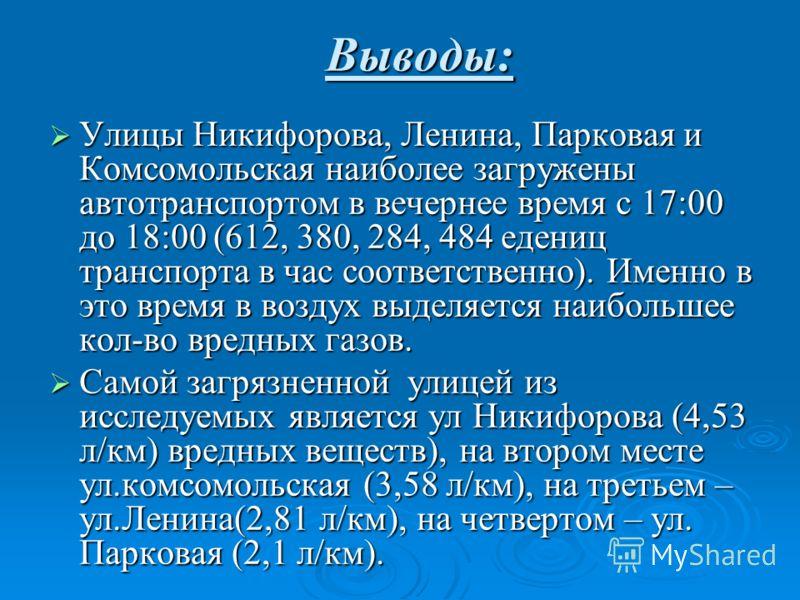 Выводы: Улицы Никифорова, Ленина, Парковая и Комсомольская наиболее загружены автотранспортом в вечернее время с 17:00 до 18:00 (612, 380, 284, 484 едениц транспорта в час соответственно). Именно в это время в воздух выделяется наибольшее кол-во вред
