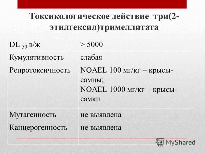 Токсикологическое действие три(2- этилгексил)тримеллитата DL 50 в/ж> 5000 Кумулятивностьслабая РепротоксичностьNOAEL 100 мг/кг – крысы- самцы; NOAEL 1000 мг/кг – крысы- самки Мутагенностьне выявлена Канцерогенностьне выявлена