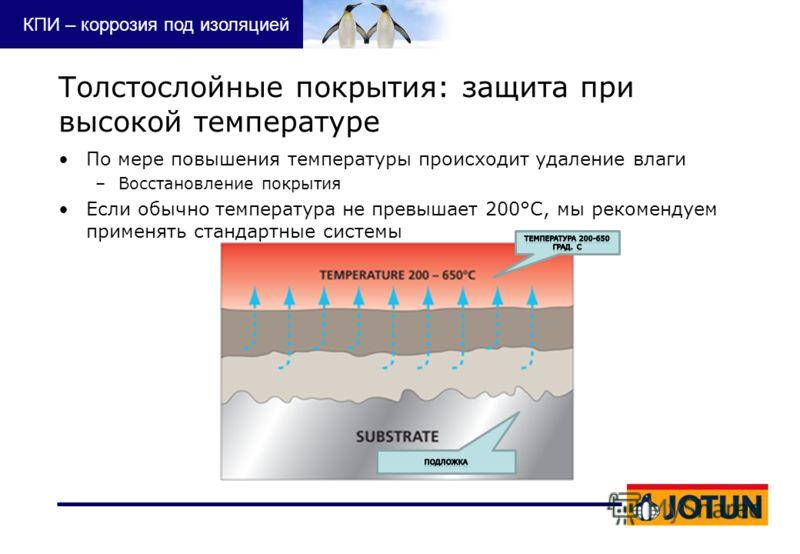 КПИ – коррозия под изоляцией Толстослойные покрытия: защита при высокой температуре По мере повышения температуры происходит удаление влаги –Восстановление покрытия Если обычно температура не превышает 200°C, мы рекомендуем применять стандартные сист