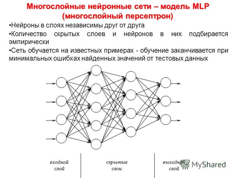 Многослойные нейронные сети – модель MLP (многослойный персептрон) Нейроны в слоях независимы друг от друга Количество скрытых слоев и нейронов в них подбирается эмпирически Сеть обучается на известных примерах - обучение заканчивается при минимальны