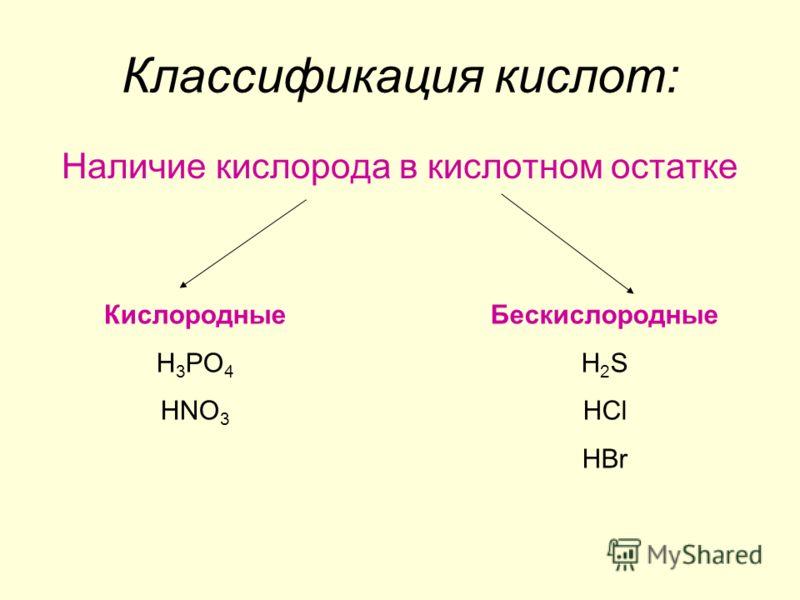 Классификация кислот: Наличие кислорода в кислотном остатке Кислородные H 3 PO 4 HNO 3 Бескислородные H 2 S HCl HBr
