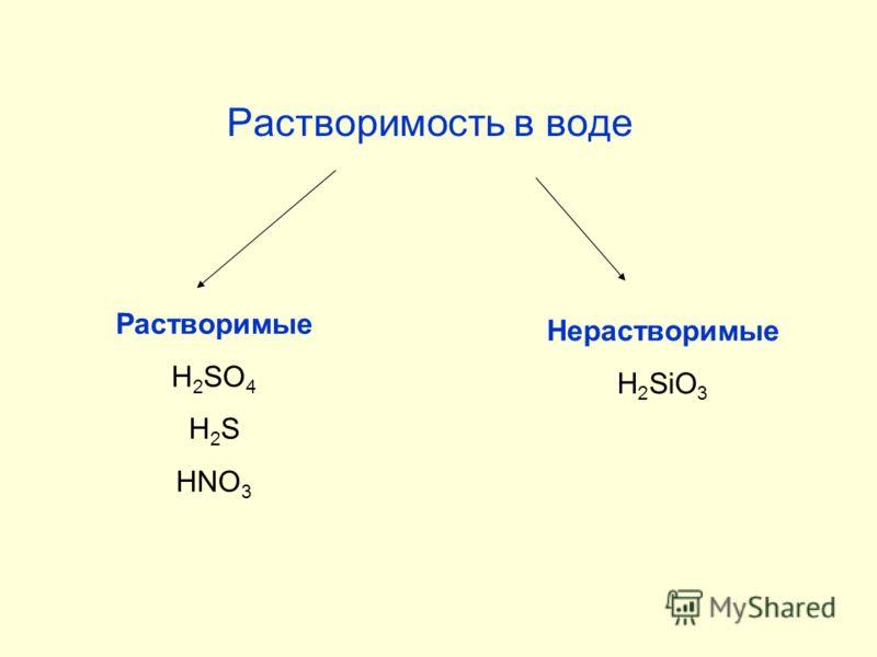 Растворимость в воде Растворимые H 2 SO 4 H 2 S HNO 3 Нерастворимые H 2 SiO 3