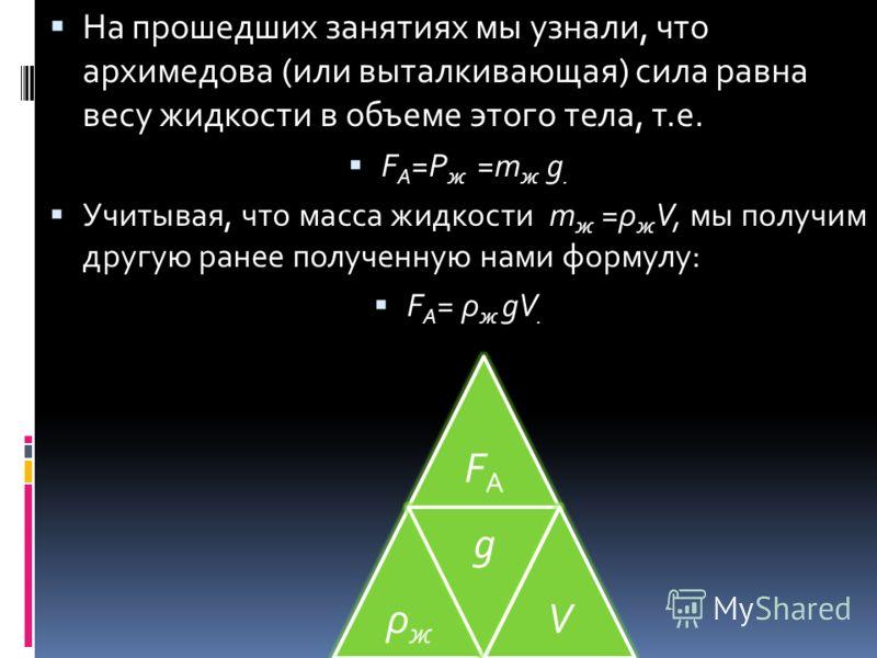 На прошедших занятиях мы узнали, что архимедова (или выталкивающая) сила равна весу жидкости в объеме этого тела, т.е. F А =P ж =m ж g. Учитывая, что масса жидкости m ж =ρ ж V, мы получим другую ранее полученную нами формулу: F А = ρ ж gV. FAFA ρжρж