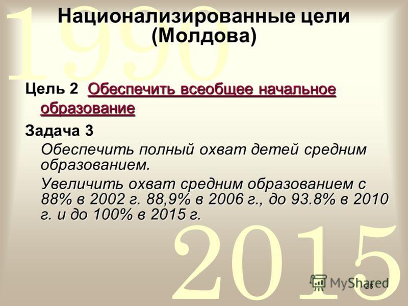 2015 1990 28 Национализированные цели (Молдова) Цель 2 Обеспечить всеобщее начальное образование Задача 3 Обеспечить полный охват детей средним образованием. Увеличить охват средним образованием с 88% в 2002 г. 88,9% в 2006 г., до 93.8% в 2010 г. и д