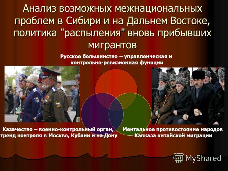Анализ возможных межнациональных проблем в Сибири и на Дальнем Востоке, политика