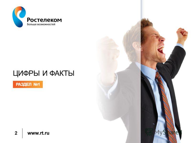 www.rt.ru ЦИФРЫ И ФАКТЫ РАЗДЕЛ 1 2