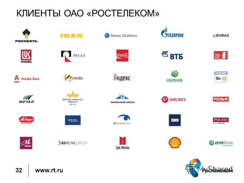 www.rt.ru КЛИЕНТЫ ОАО «РОСТЕЛЕКОМ» 32