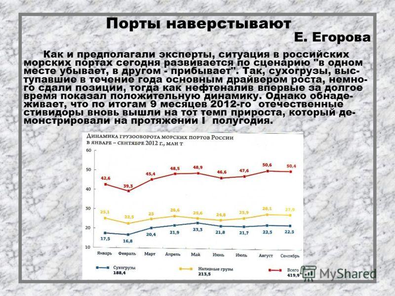 Порты наверстывают Е. Егорова Как и предполагали эксперты, ситуация в российских морских портах сегодня развивается по сценарию