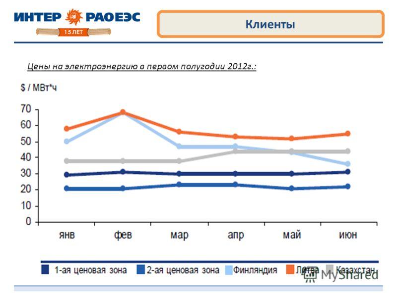 Клиенты Цены на электроэнергию в первом полугодии 2012г.: