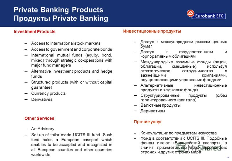 12 Private Banking Products Продукты Private Banking Investment Products –Access to international stock markets –Access to government and corporate bonds – International mutual funds (equity, bond, mixed) through strategic co-operations with major fu