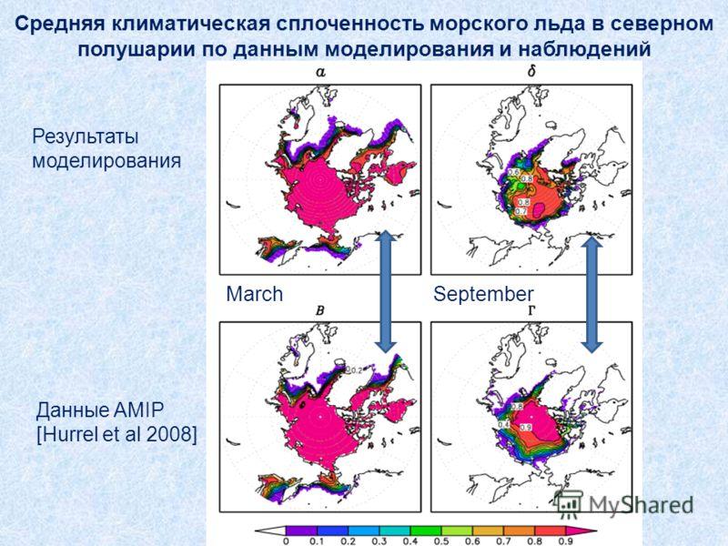 Средняя климатическая сплоченность морского льда в северном полушарии по данным моделирования и наблюдений MarchSeptember Результаты моделирования Данные AMIP [Hurrel et al 2008]