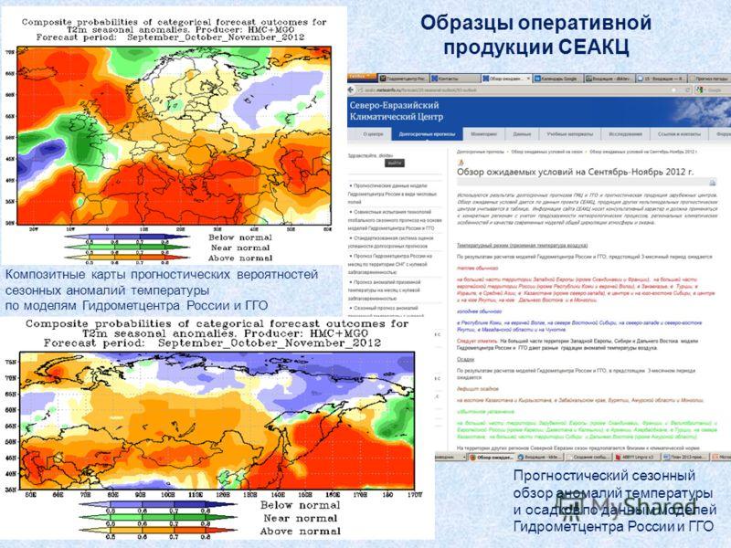 Образцы оперативной продукции СЕАКЦ Композитные карты прогностических вероятностей сезонных аномалий температуры по моделям Гидрометцентра России и ГГО Прогностический сезонный обзор аномалий температуры и осадков по данным моделей Гидрометцентра Рос