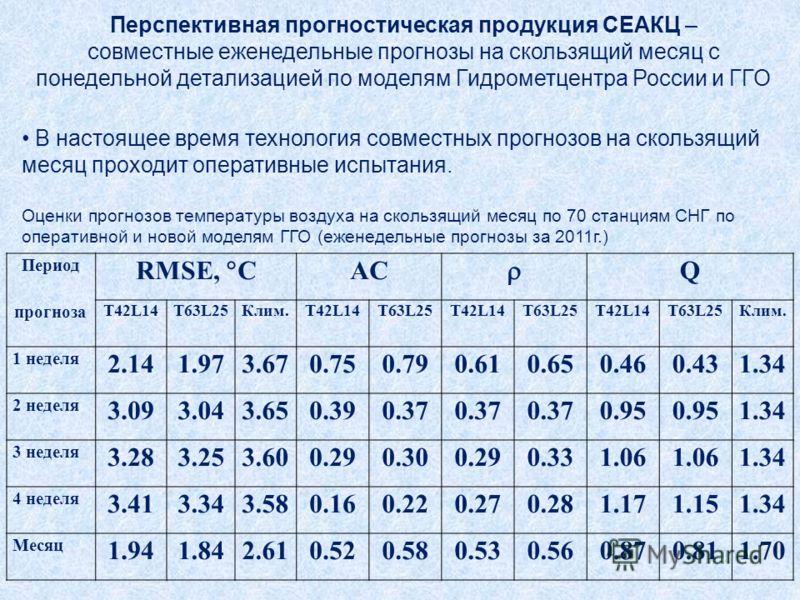 В настоящее время технология совместных прогнозов на скользящий месяц проходит оперативные испытания. Оценки прогнозов температуры воздуха на скользящий месяц по 70 станциям СНГ по оперативной и новой моделям ГГО (еженедельные прогнозы за 2011г.) Пер