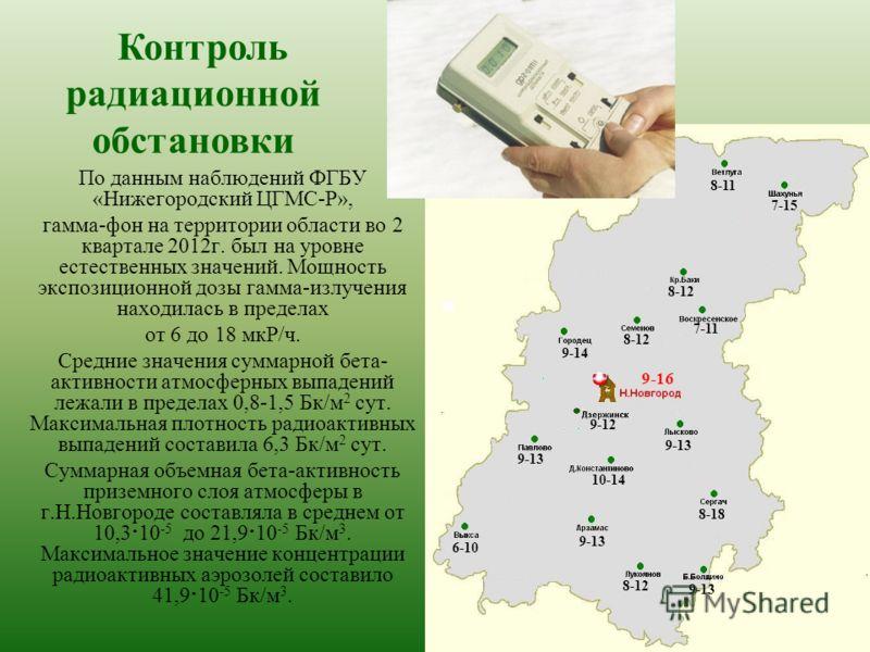 Контроль радиационной обстановки По данным наблюдений ФГБУ «Нижегородский ЦГМС-Р», гамма-фон на территории области во 2 квартале 2012г. был на уровне естественных значений. Мощность экспозиционной дозы гамма-излучения находилась в пределах от 6 до 18