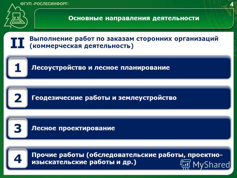 Основные направления деятельности 4 Выполнение работ по заказам сторонних организаций (коммерческая деятельность) II Лесоустройство и лесное планирование 1 Геодезические работы и землеустройство 2 Лесное проектирование 3 Прочие работы (обследовательс