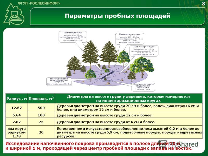 Параметры пробных площадей Исследование напочвенного покрова производится в полосе длиной 10 м и шириной 1 м, проходящей через центр пробной площади с запада на восток. 8 Радиус, мПлощадь, м 2 Диаметры на высоте груди у деревьев, которые измеряются н