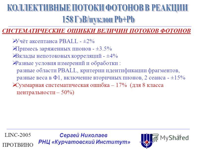 LINC-2005 ПРОТВИНО Сергей Николаев РНЦ «Курчатовский Институт» 16 СИСТЕМАТИЧЕСКИЕ ОШИБКИ ВЕЛИЧИН ПОТОКОВ ФОТОНОВ Учёт аксептанса PBALL - ±2% Примесь заряженных пионов - ±3.5% Вклады непотоковых корреляций - ±4% Разные условия измерений и обработки :