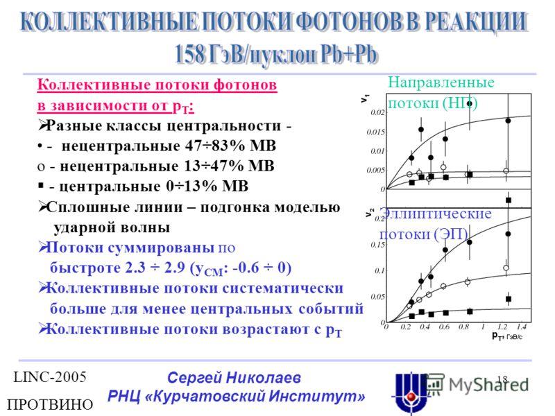LINC-2005 ПРОТВИНО Сергей Николаев РНЦ «Курчатовский Институт» 18 Направленные потоки (НП) Эллиптические потоки (ЭП) Коллективные потоки фотонов в зависимости от p T : Разные классы центральности - - нецентральные 47÷83% MB o - нецентральные 13÷47% M
