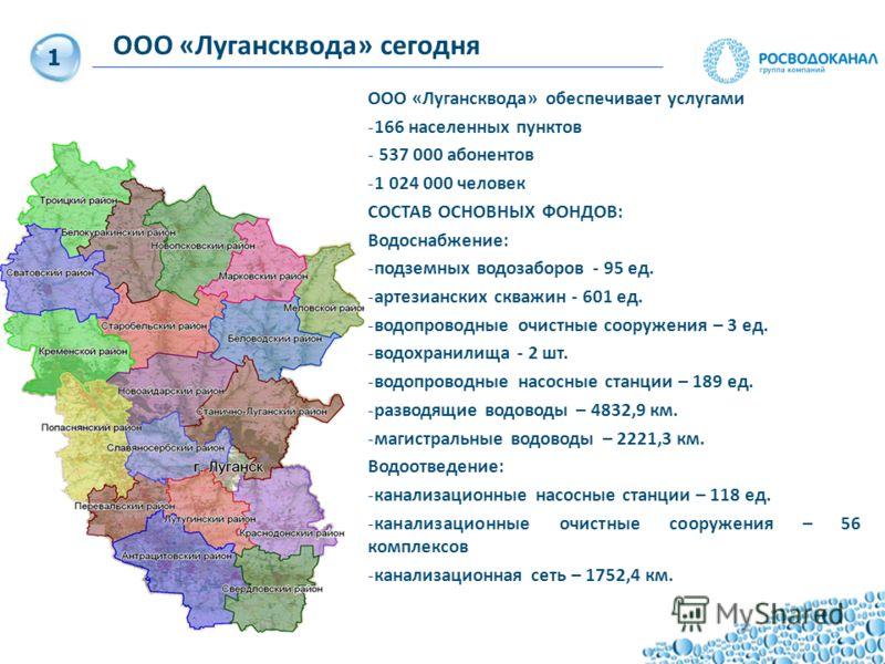 2 1 ООО «Лугансквода» обеспечивает услугами -166 населенных пунктов - 537 000 абонентов -1 024 000 человек СОСТАВ ОСНОВНЫХ ФОНДОВ: Водоснабжение: -подземных водозаборов - 95 ед. -артезианских скважин - 601 ед. -водопроводные очистные сооружения – 3 е