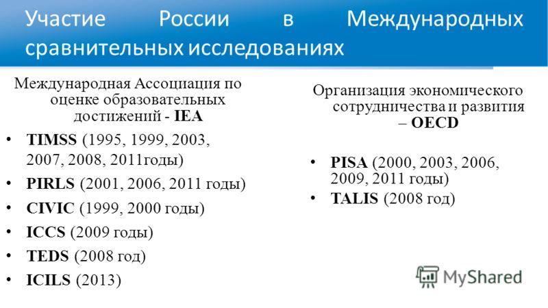 Участие России в Международных сравнительных исследованиях Международная Ассоциация по оценке образовательных достижений - IEA TIMSS (1995, 1999, 2003, 2007, 2008, 2011годы) PIRLS (2001, 2006, 2011 годы) CIVIC (1999, 2000 годы) ICCS (2009 годы) TEDS
