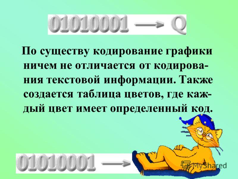 По существу кодирование графики ничем не отличается от кодирова- ния текстовой информации. Также создается таблица цветов, где каж- дый цвет имеет определенный код.