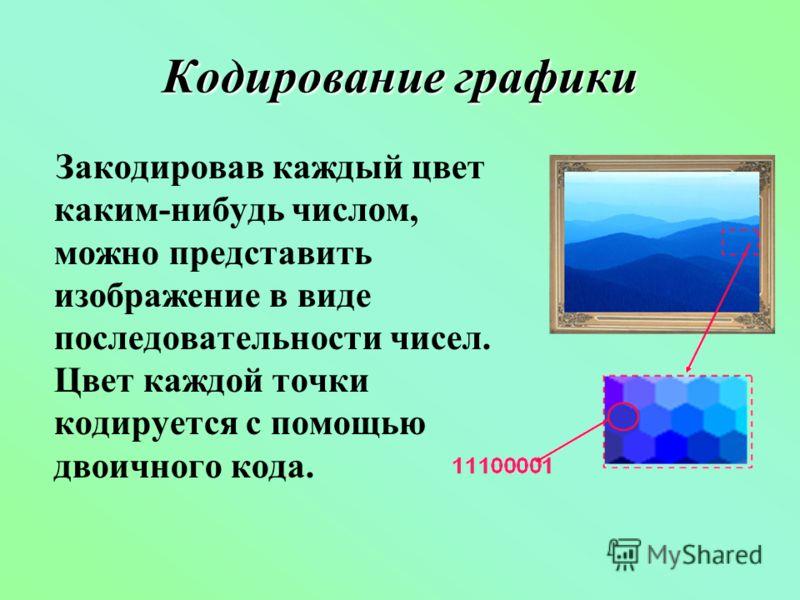 Кодирование графики Закодировав каждый цвет каким-нибудь числом, можно представить изображение в виде последовательности чисел. Цвет каждой точки кодируется с помощью двоичного кода.
