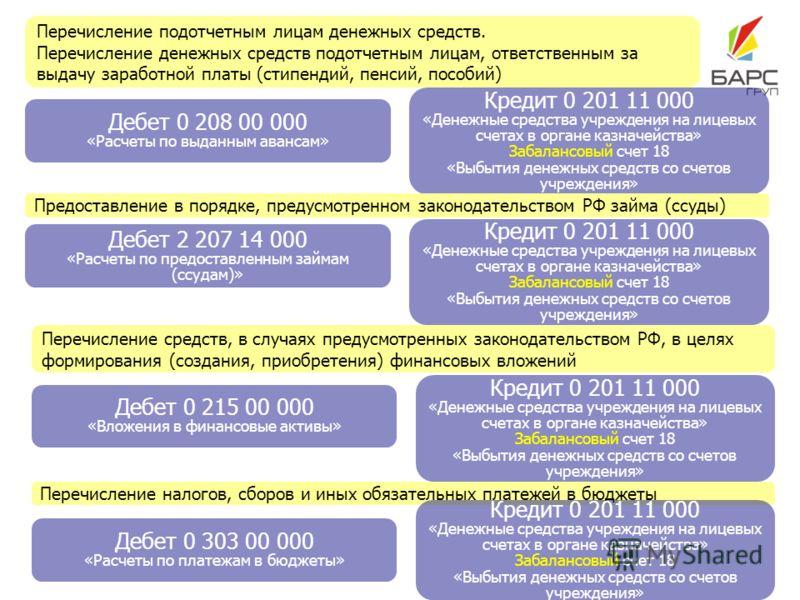 Перечисление подотчетным лицам денежных средств. Перечисление денежных средств подотчетным лицам, ответственным за выдачу заработной платы (стипендий, пенсий, пособий) Кредит 0 201 11 000 «Денежные средства учреждения на лицевых счетах в органе казна