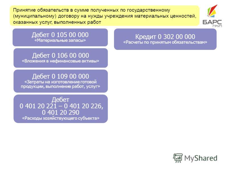 Принятие обязательств в сумме полученных по государственному (муниципальному) договору на нужды учреждения материальных ценностей, оказанных услуг, выполненных работ Дебет 0 105 00 000 «Материальные запасы» Дебет 0 106 00 000 «Вложения в нефинансовые