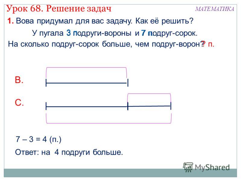 На сколько подруг-сорок больше, чем подруг-ворон? У пугала 3 подруги-вороны и 7 подруг-сорок. В. С. 3 п. 7 п. ? п. 1. Вова придумал для вас задачу. Как её решить? 7 – 3 = 4 (п.) Ответ: на 4 подруги больше. Урок 68. Решение задач МАТЕМАТИКА