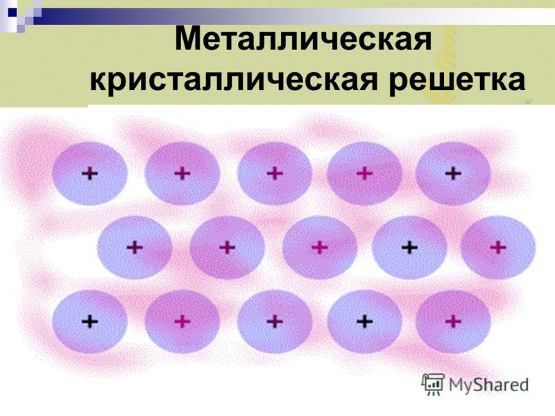 Металлическая кристаллическая решетка