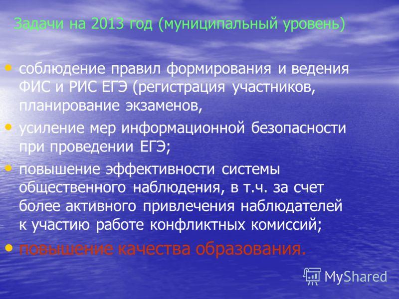 Задачи на 2013 год (муниципальный уровень) соблюдение правил формирования и ведения ФИС и РИС ЕГЭ (регистрация участников, планирование экзаменов, усиление мер информационной безопасности при проведении ЕГЭ; повышение эффективности системы общественн
