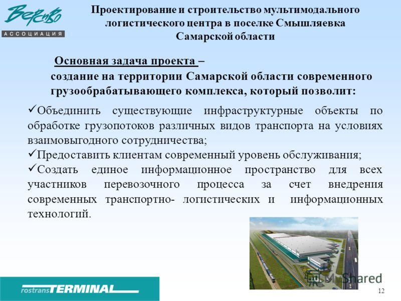 12 Проектирование и строительство мультимодального логистического центра в поселке Смышляевка Самарской области Объединить существующие инфраструктурные объекты по обработке грузопотоков различных видов транспорта на условиях взаимовыгодного сотрудни