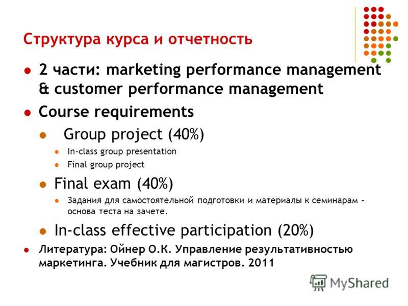 Структура курса и отчетность 2 части: marketing performance management & customer performance management Course requirements Group project (40%) In-class group presentation Final group project Final exam (40%) Задания для самостоятельной подготовки и