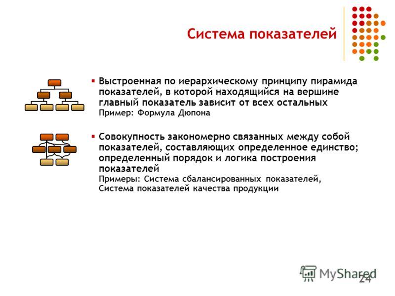 24 Выстроенная по иерархическому принципу пирамида показателей, в которой находящийся на вершине главный показатель зависит от всех остальных Пример: Формула Дюпона Совокупность закономерно связанных между собой показателей, составляющих определенное