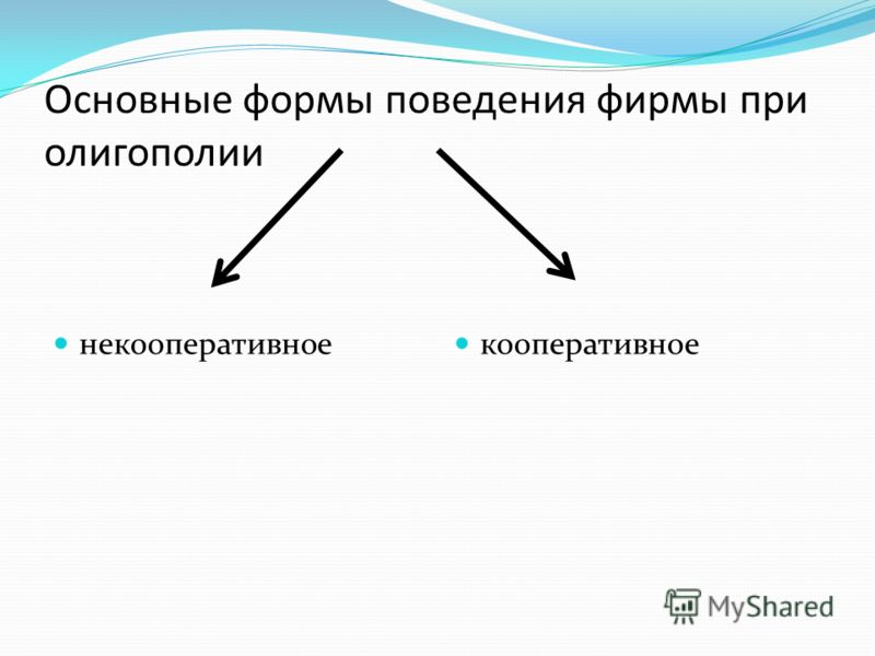 Основные формы поведения фирмы при олигополии некооперативное кооперативное