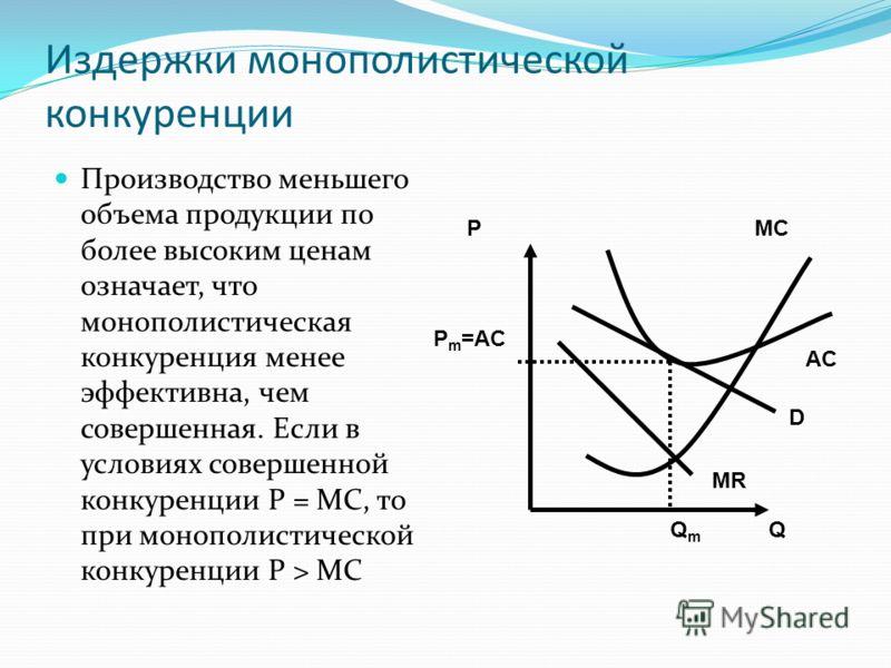 Издержки монополистической конкуренции Производство меньшего объема продукции по более высоким ценам означает, что монополистическая конкуренция менее эффективна, чем совершенная. Если в условиях совершенной конкуренции Р = МС, то при монополистичес