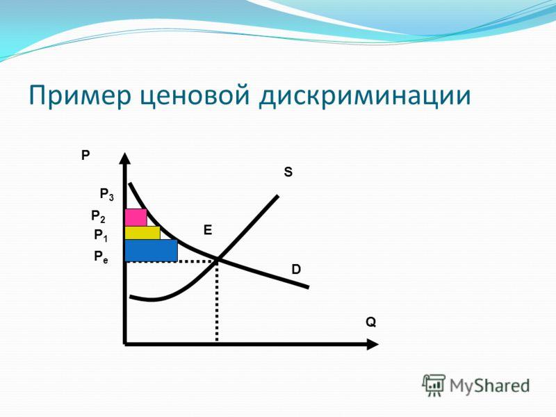 Пример ценовой дискриминации P Q D S P3P3 P2P2 P1P1 PePe E