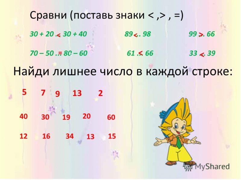 Сравни (поставь знаки, =) 30 + 20 … 30 + 40 89... 98 99... 66 70 – 50... 80 – 60 61... 66 33... 39 < < = < < > < Найди лишнее число в каждой строке: 5 7 9 13 2 40 30 19 20 60 1216 34 13 15