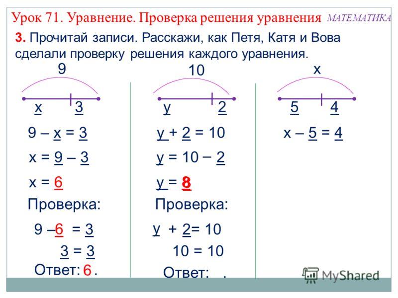 х3 9 9 – х = 3 х = 9 = 3 – х = 6 Проверка: 9 – х = 3 6 3 = 3 Ответ:. 6 у2 у + 2 = 10 у = 10 = 2 – у = 8 Проверка: у+ 2= 10 8 10 = 10 Ответ:. у 10 3. Прочитай записи. Расскажи, как Петя, Катя и Вова сделали проверку решения каждого уравнения. Урок 71.