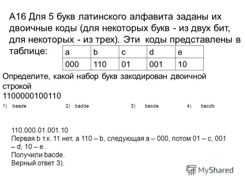 А16 Для 5 букв латинского алфавита заданы их двоичные коды (для некоторых букв - из двух бит, для некоторых - из трех). Эти коды представлены в таблице: abcde 0001100100110 Определите, какой набор букв закодирован двоичной строкой 1100000100110 1)baa