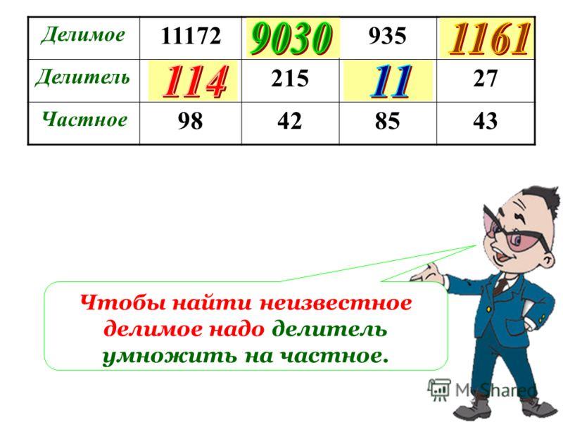 Делимое 11172935 Делитель 21527 Частное 98428543 Чтобы найти неизвестное делимое надо делитель умножить на частное.