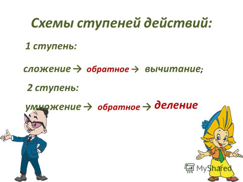 Схемы ступеней действий: деление вычитание ; 1 ступень: сложение обратное 2 ступень: умножение обратное