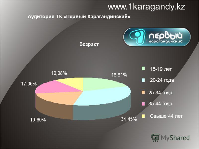 www.1karagandy.kz Аудитория ТК «Первый Карагандинский» 15-19 лет 20-24 года 25-34 года 35-44 года Свыше 44 лет