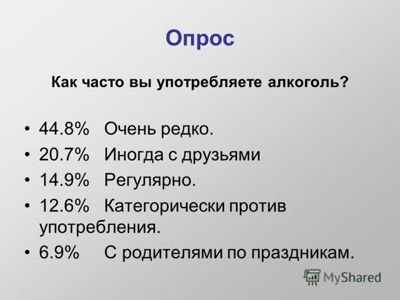 Опрос Как часто вы употребляете алкоголь? 44.8% Очень редко. 20.7% Иногда с друзьями 14.9% Регулярно. 12.6%Категорически против употребления. 6.9% С родителями по праздникам.