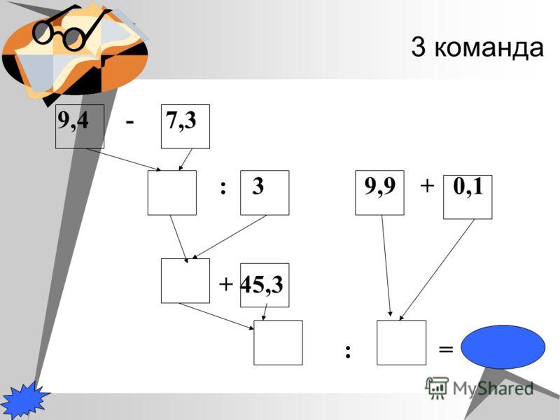 3 команда 9,4 - 7,3 : 3 9,9 + 0,1 + 45,3 : =