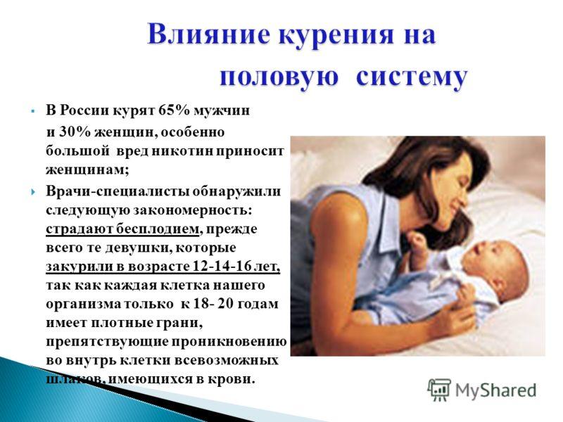 В России курят 65% мужчин и 30% женщин, особенно большой вред никотин приносит женщинам; Врачи-специалисты обнаружили следующую закономерность: страдают бесплодием, прежде всего те девушки, которые закурили в возрасте 12-14-16 лет, так как каждая кле