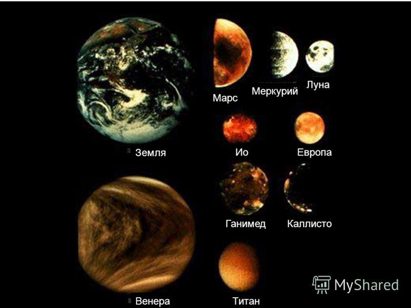 Земля Венера Марс Меркурий Луна ИоЕвропа Ганимед Каллисто Титан