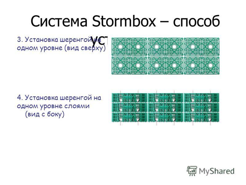 3. Установка шеренгой на одном уровне (вид сверху) 4. Установка шеренгой на одном уровне слоями (вид с боку)